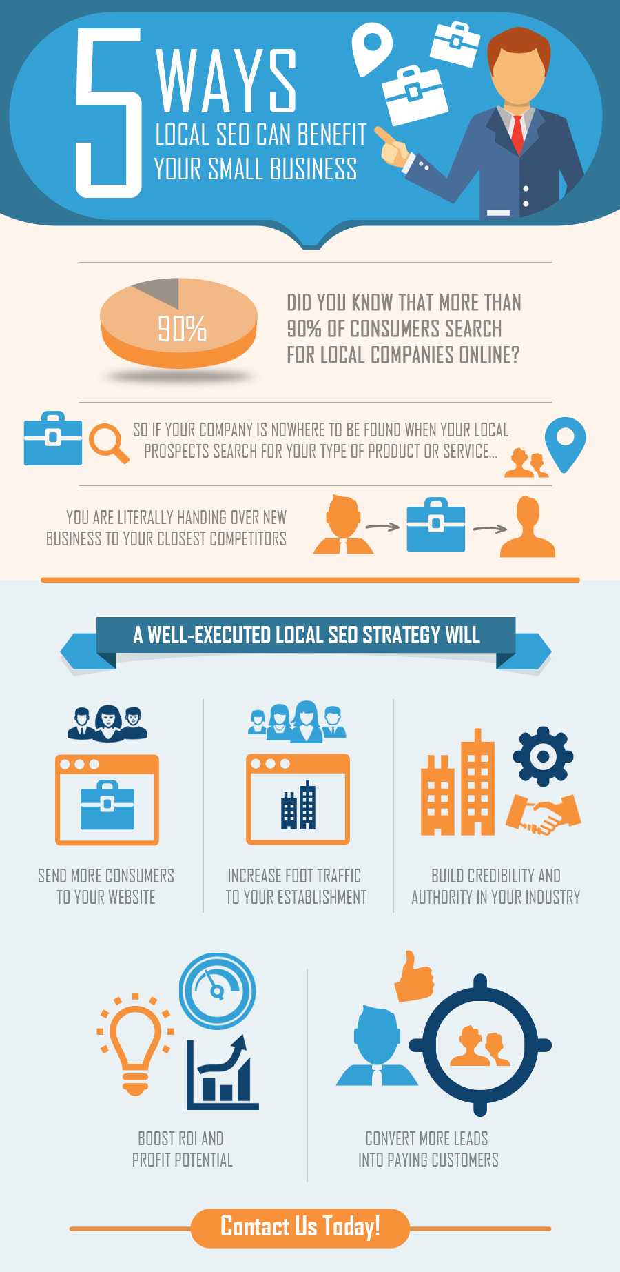 5-Ways-Local-SEO-Can-Benefit-Your-Small-Business